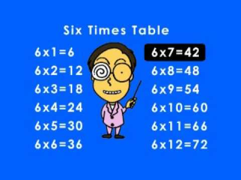6x table by peter weatherall youtube for 10 times table song
