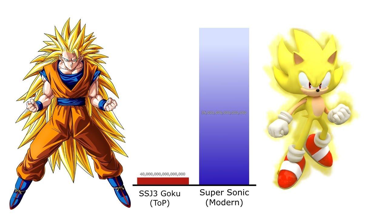 Goku Vs Sonic Power Levels Over The Years Db Dbz Dbs Youtube