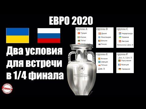 С кем сыграет Украина и Россия, если выйдут из групп? Чемпионат Европы 2020 (ЕВРО 2020).