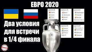С кем сыграет Украина и Россия если выйдут из групп Чемпионат Европы 2020 ЕВРО 2020