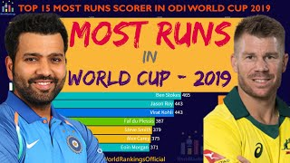 Most Runs in ICC World Cup 2019 | ICC World Cup 2019 | World Cup Records | WorldRankings