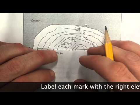 Making Topographic Map Profiles