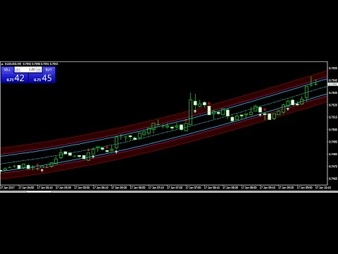 Forex scalping strategy 2017