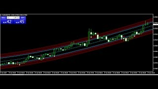 Best Scalping Forex Strategy 2017 1st Review- best forex trading system