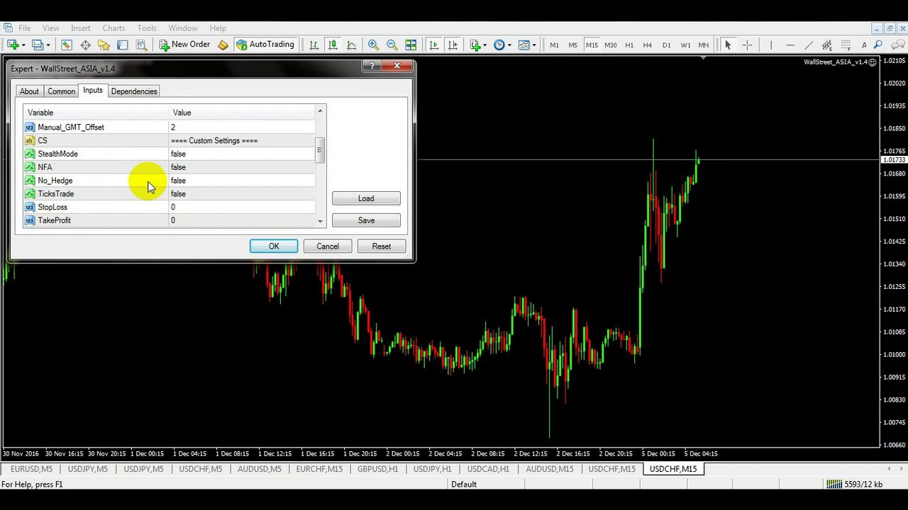 Pros of binary options trading signals review 2014