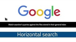 SEO Tips: Content and Vertical Search - Small Business Marketing Series