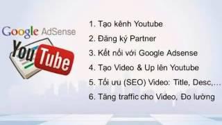 Kiếm tiền trên mạng với PayPal, Clickbank, Youtube Adsense iNET 1