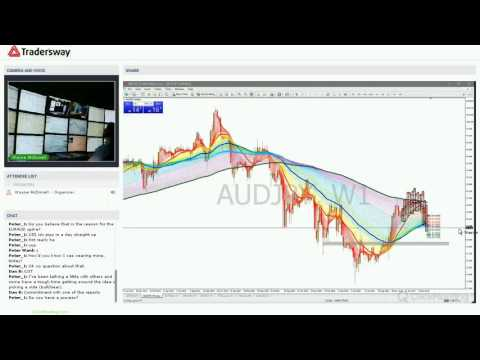 Forex Trading Strategy Webinar Video For Today: (LIVE Tuesday April 18, 2017)