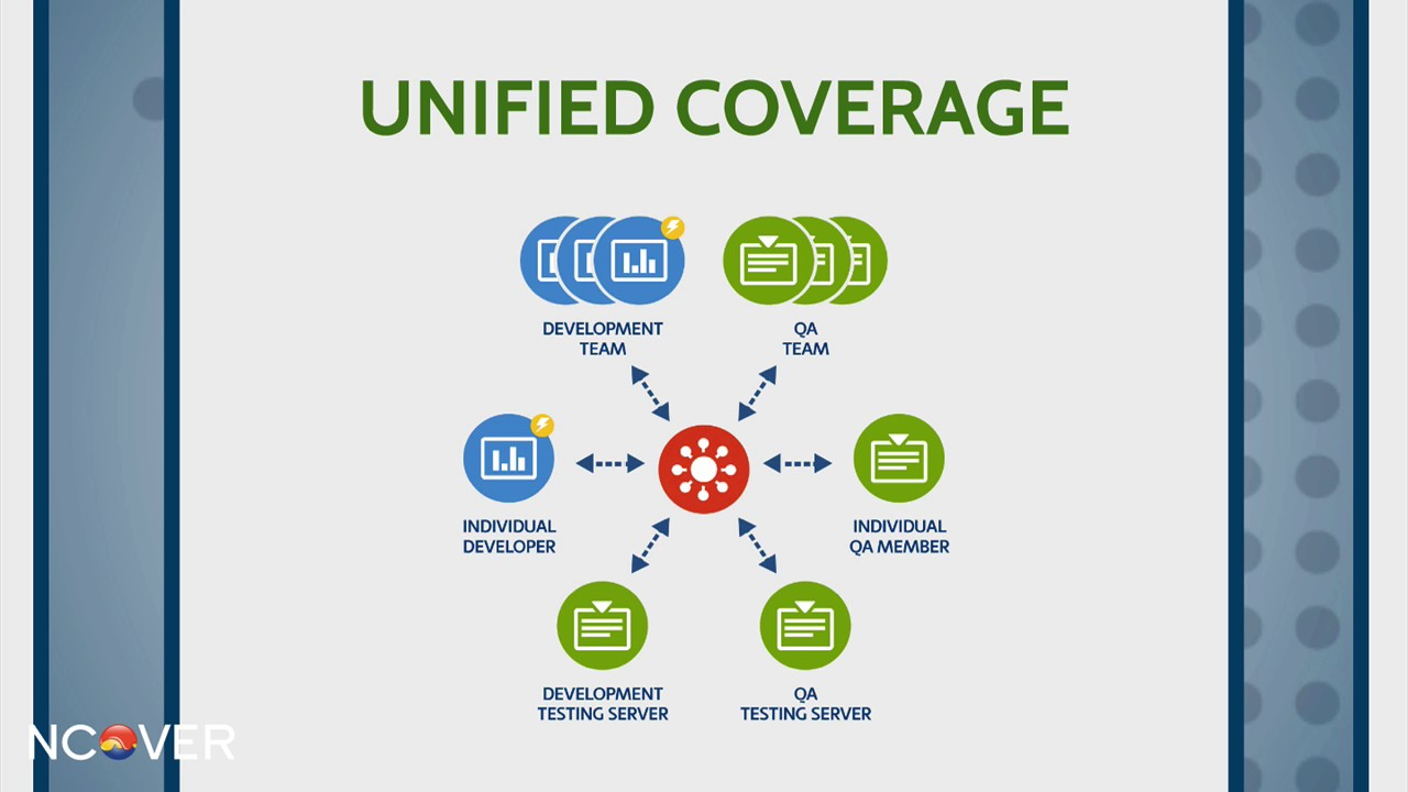 Best Practices For NET Code Coverage