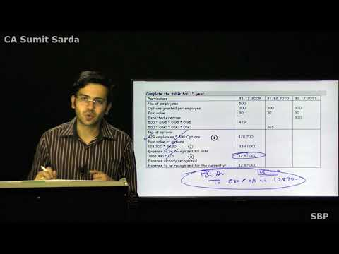 CA Final Share Based Payments by CA Sumit Sarda