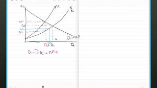 Monopsony and the kinked supply curve