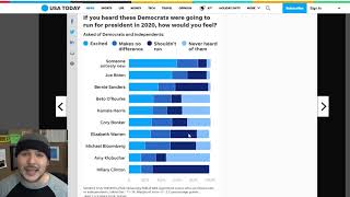 Everybody Wants Hillary Not To Run But Democrats Top Pick Doesn