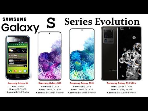 Samsung Galaxy S Series Evolution S1 To S20