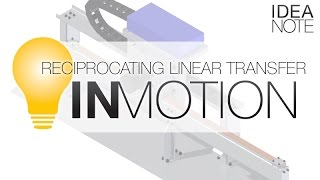 Belt & Pulley Reciprocating Linear Transfer System | IdeaNote IN Motion | MISUMI USA