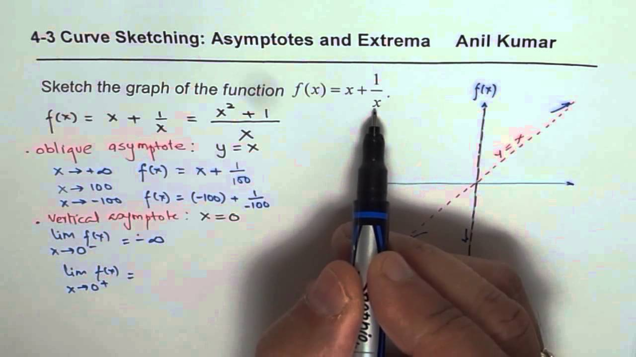 Sketch graph by analyzing asymptotes and first derivative youtube sketch graph by analyzing asymptotes and first derivative ccuart Images