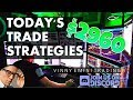 FOREX | Algorithmic Trading Software | Strategies | Algo Assist