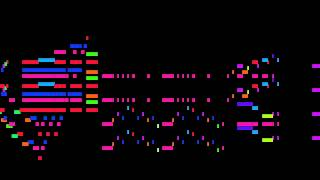 Franz Liszt - Allegro agitato assai, mvt. 2, S 125