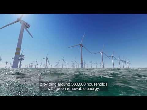 Rentel – NKT offshore power transmission to Belgium