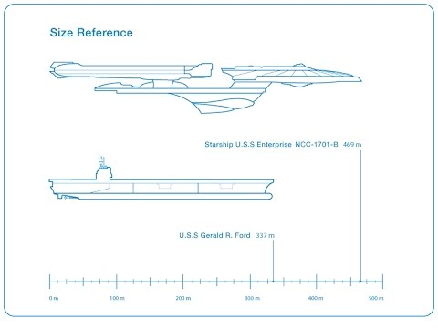 Vulcan, Canada Raising Money To Build A Working USS Enterprise