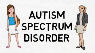 Autism Spectrum Disorder Presentation