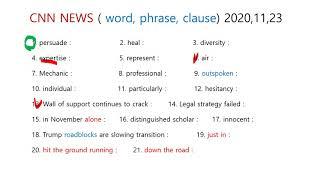 CNN NEWS ( word, phrase, clause ) 2020, 11, 23