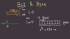 Bit and Byte Explained in 6 Minutes - What Are Bytes and Bits?