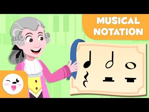 Musical Notes and Figures  Learning Music for Kids