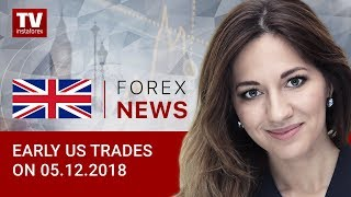 05.12.2018: USD and CAD in focus: EUR/USD, USDX, USD/CAD