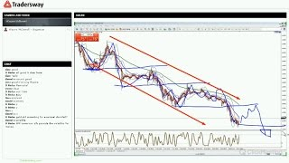 Live Forex Trading Strategy Training  2015 1 8