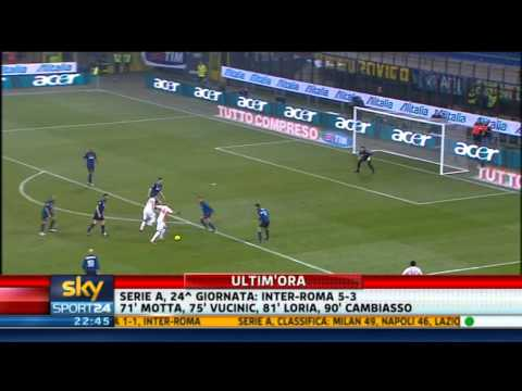 Sky Sport Sintesi highlights Inter-Roma 5-3 24à Giornata Serie A