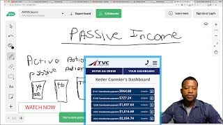 How To Make $950 A Week Passive Income