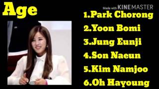 Video [Apink part 4]Apink ranking in different catergories.⭐💖⭐ download MP3, 3GP, MP4, WEBM, AVI, FLV Juni 2018