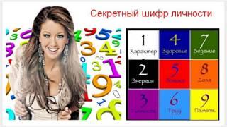 Урок 015. Как построить психоматрицу