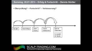 Video Thumbnail: 1: Warum viele Trader nicht weiterkommen (19:26)