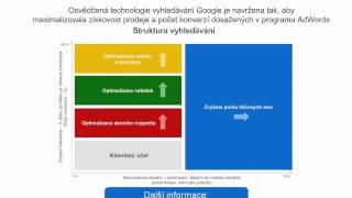 Úvod do inzerce na internetu(Tento kurz vás seznámí se světem internetové inzerce a objasní, jakou roli v něm sehrává Google. Podíváme se na důležité trendy a podrobně se seznámíme s ..., 2011-03-17T16:30:18.000Z)