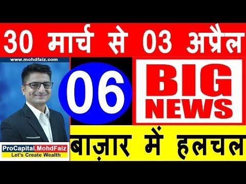 06 बड़ी ख़बरें बाज़ार में हलचल | Latest Stock Market News | Latest Share Market News Today In Hindi