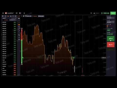 Forex and Binary Options Live Trades - Home