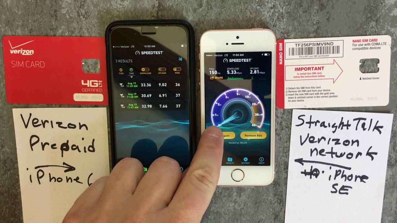 Speed Test Results - Verizon Prepaid & Straight Talk Verizon