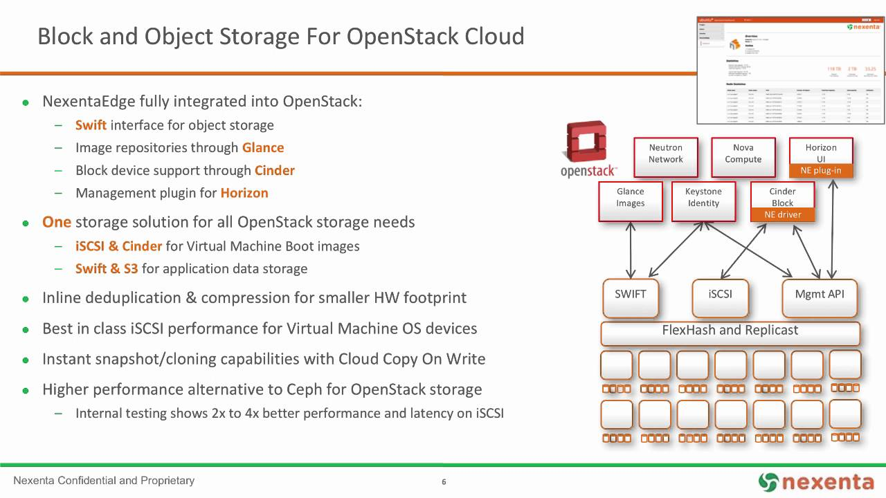 Picture This - Nexenta for OpenStack
