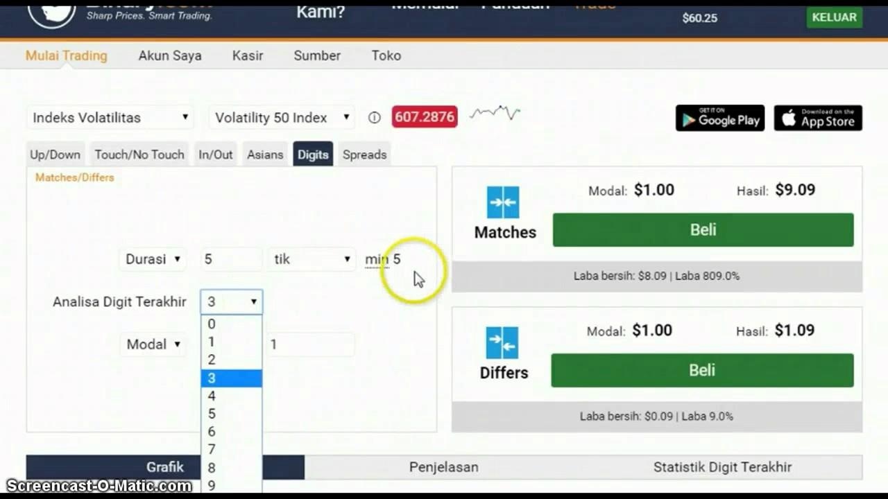 Trading binary option dengan candlestick rumus matematika