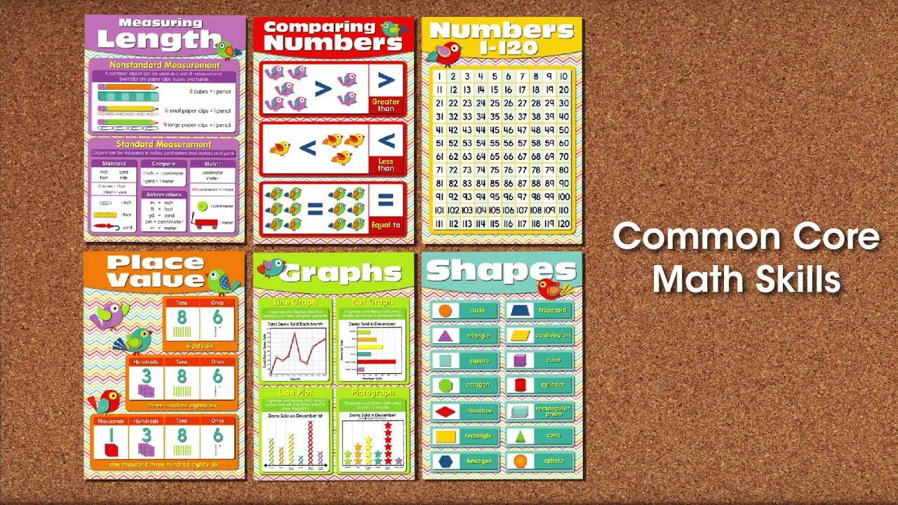 Classroom Decoratives Chevron Common Core Bulletin Board