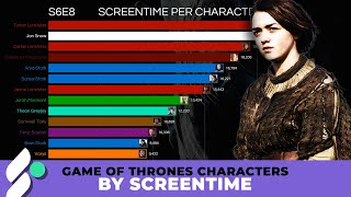 Baixar Game of Thrones Characters by Screentime 2011-2019