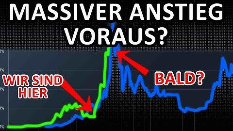 Hat der Crypto Bull Run gestartet?