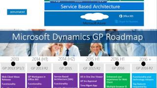 What's New in Microsoft Dynamics GP 2016