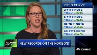 Economy slowing is why you get a Fed rate cut, says market expert