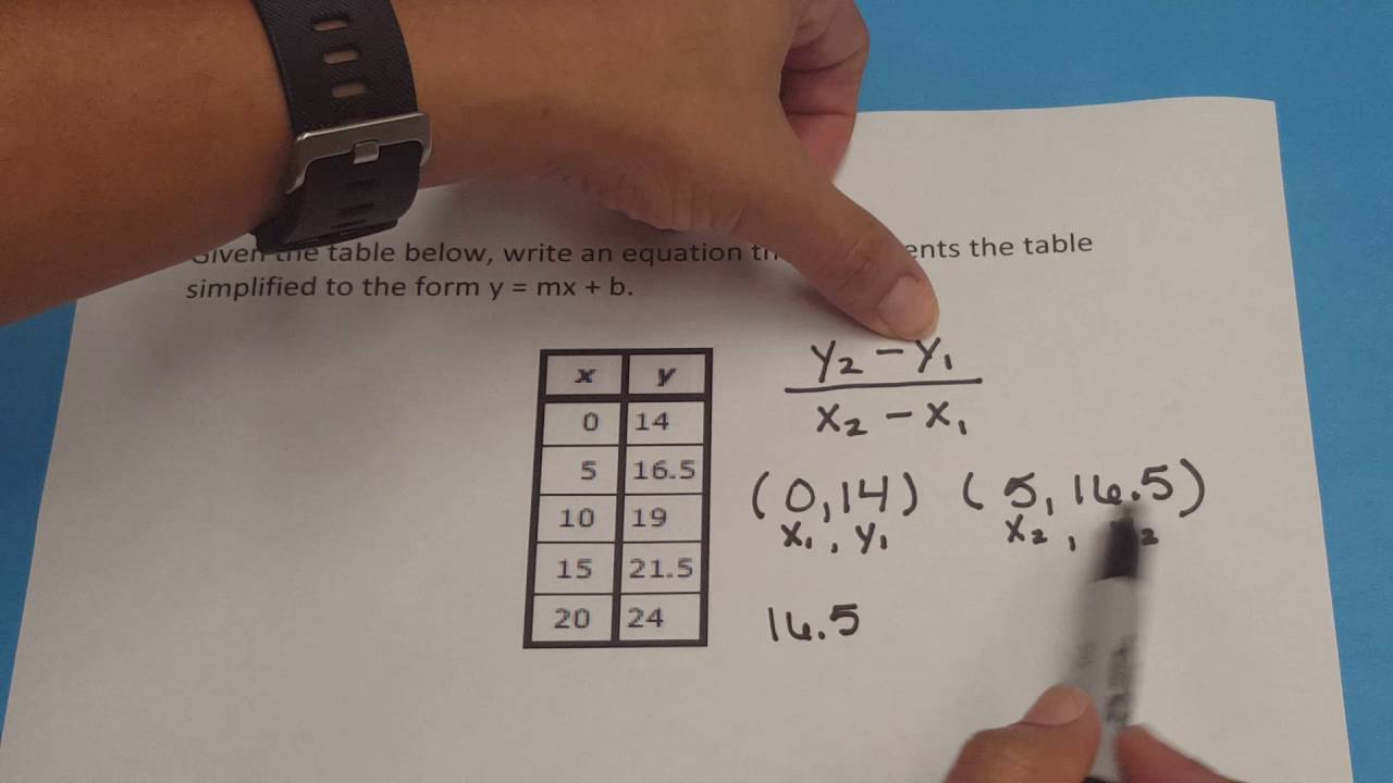 7 7a Given A Table Find An Equation In Y Mx B Form