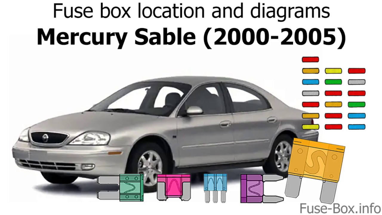 fuse box location and diagrams: mercury sable (2000-2005)