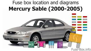 Fuse Box Location And Diagrams Mercury Sable 2000 2005 Youtube
