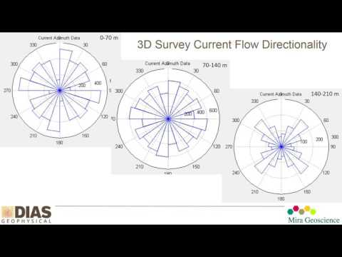 9- 3D Resistivity Results from a Tailings Application- Jonathan Rudd, 2016