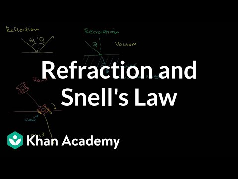 Refraction and Snell's law | Geometric optics | Physics | Khan Academy